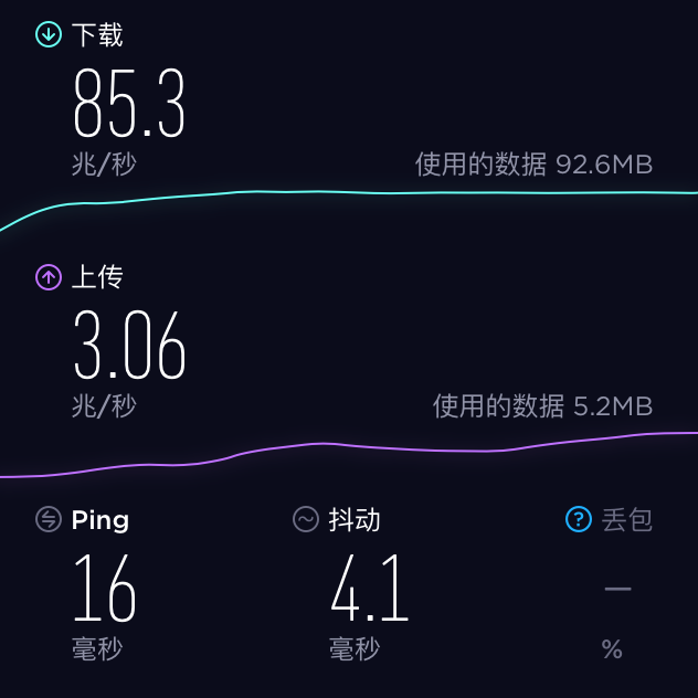 2018/nova-mw6-speedtest.png